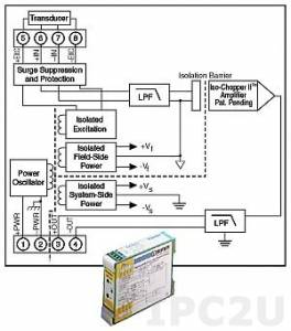 DSCA43-04 от Dataforth Corporation