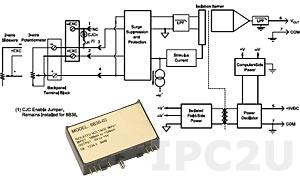 8B36-03 Нормализатор сигналов потенциометра, вход 0...1 кОм, выход 0...+5 В