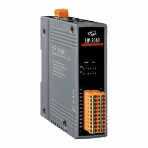EIP-2060