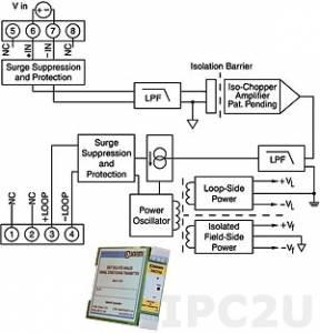 DSCT31-07 от Dataforth Corporation