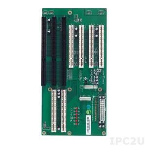 ATX6022/6 от AXIOMTEK