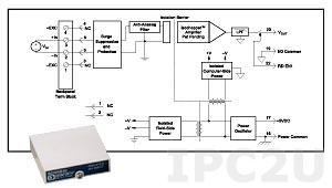 SCM5B41-08 Нормализатор сигналов напряжения постоянного тока, вход -20...+20 В, выход 0...+5 В, полоса пропускания 10 кГц