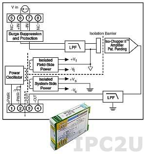 DSCA40-04E от Dataforth Corporation